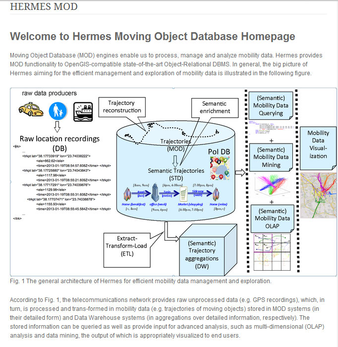 Hermes Moving Object Database